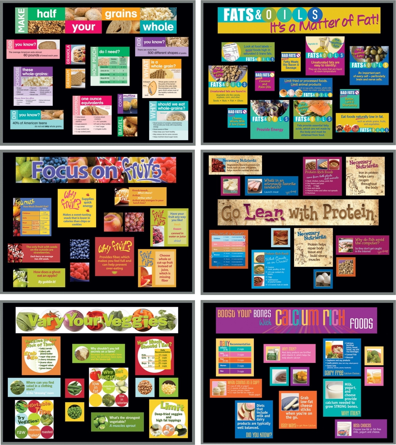 Learning: Supplies Bulletin Boards & Letter Boards Bulletin Boards Cork Boards & Tackboards - 1431623 - Learning Xpress Food Groups Display Bulletin Board Kit; Pack Of 6 1431623