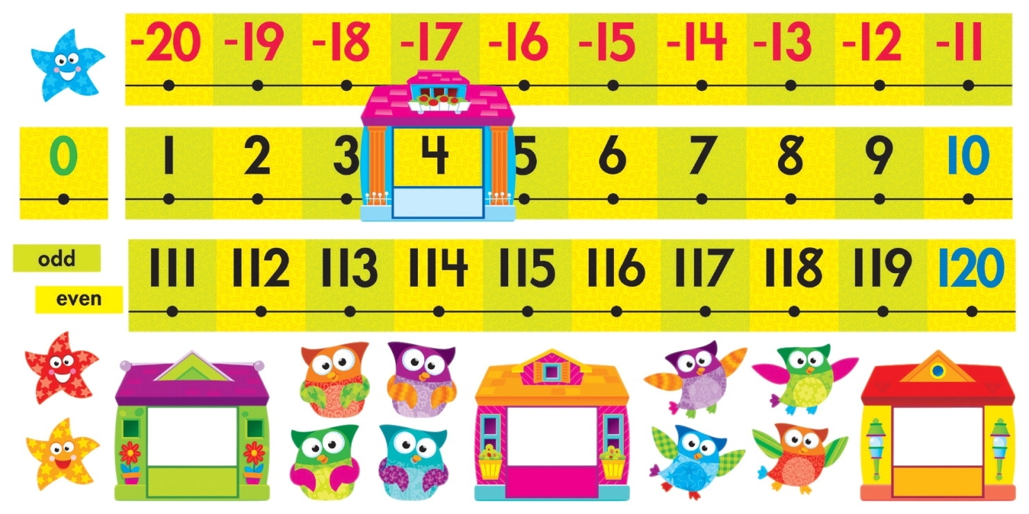 Learning: Supplies Bulletin Boards & Letter Boards Letter Boards & Directory Boards - 1532168 - Trend Enterprises Owl-stars Number Line Bulletin Board Set; -20 To 120 1532168